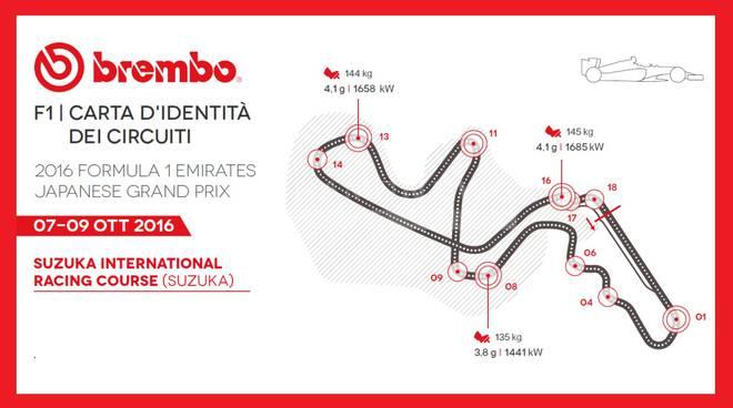 Il Gran Premio di Suzuka secondo Brembo