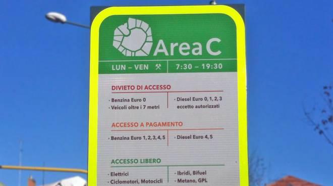 area c milano