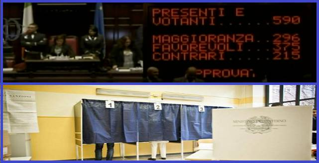 L.Elettorale:da Camera ok fiducia art.3