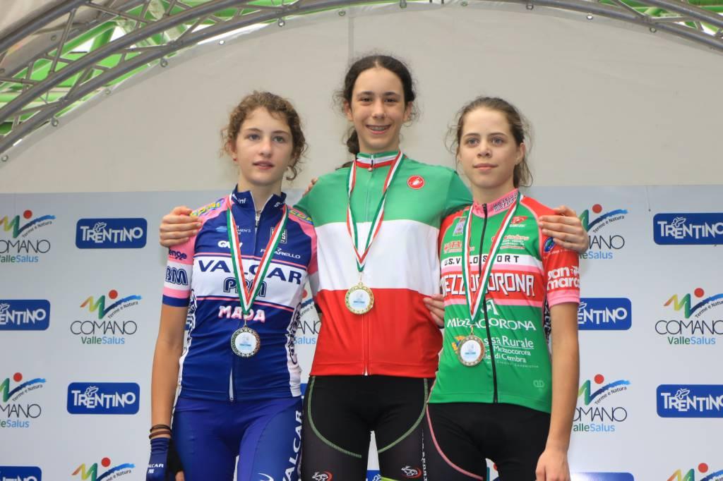 Campionati italiani esordienti ciclismo