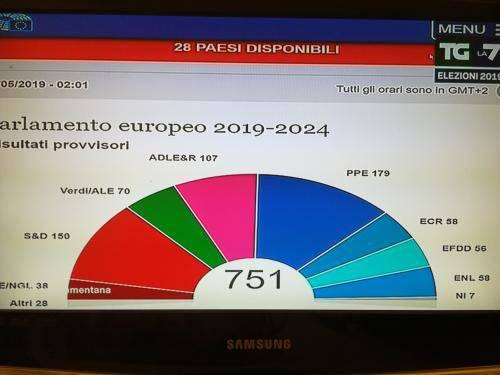 parlamento europeo non definitivo