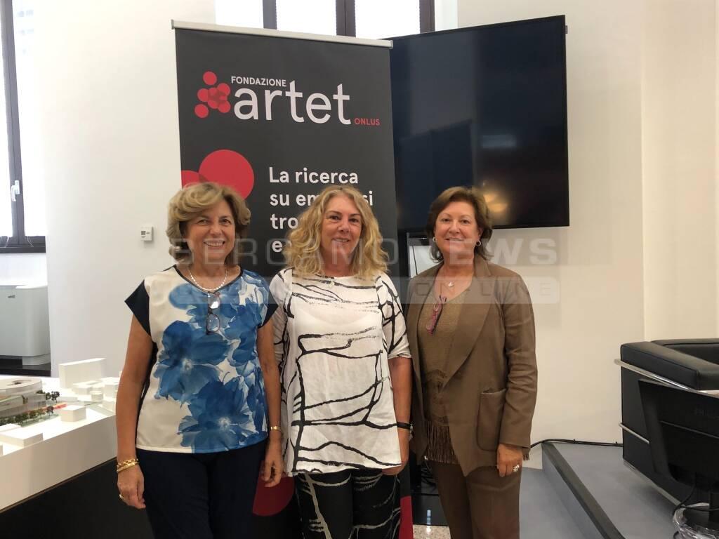 Fondazione Artet