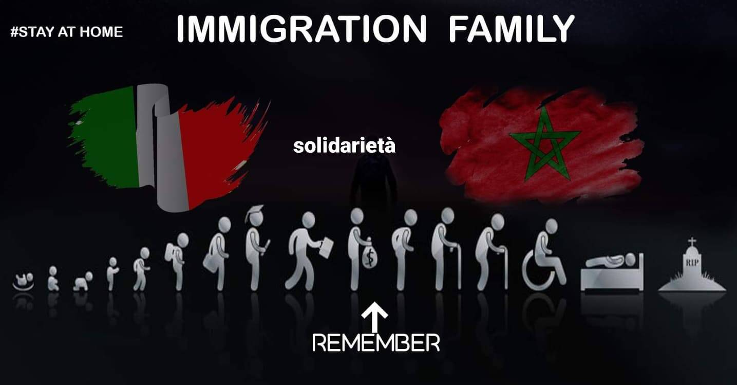 Immigration Family