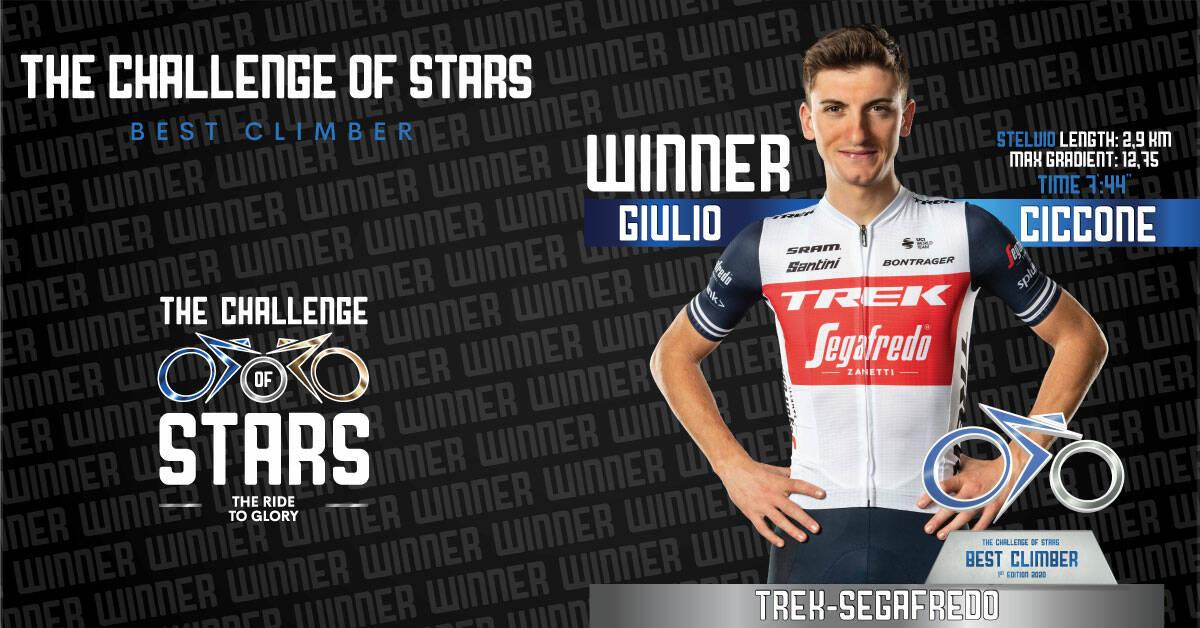 Giulio Ciccone - The Challenge of Stars