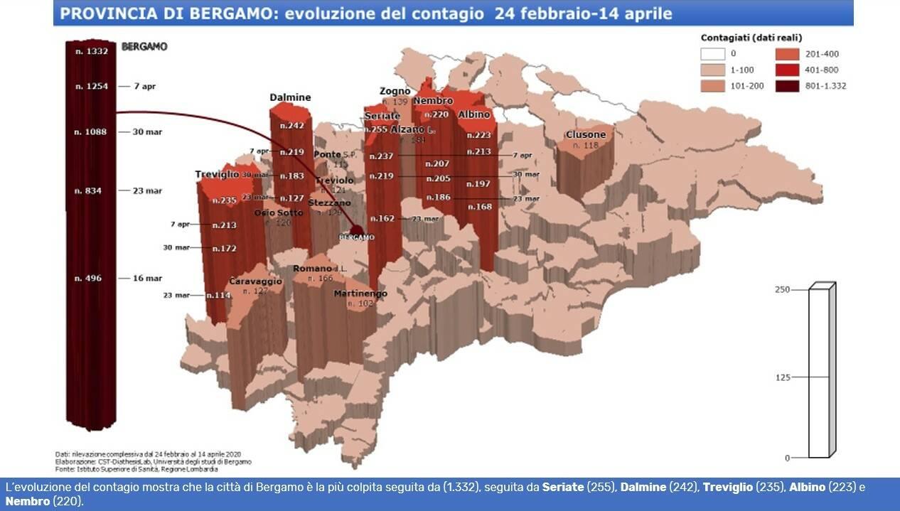 Mappe contagi