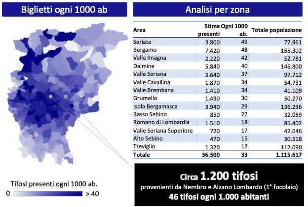 Report sondaggio Atalanta Valencia