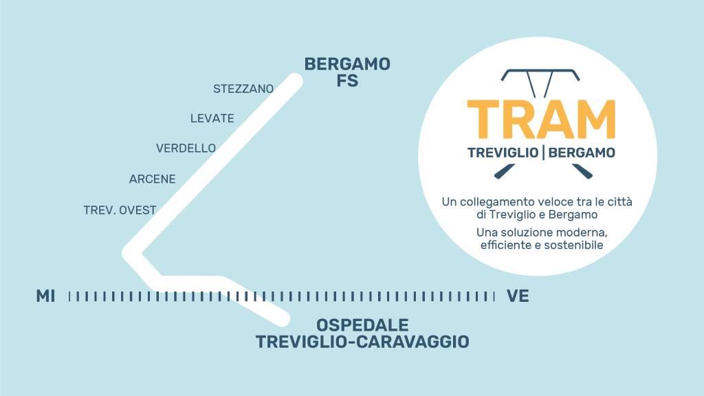 tram treviglio-bergamo