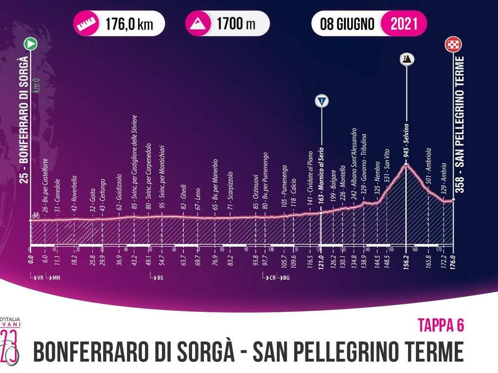 Presentazione Giro d'Italia Under 23 2021