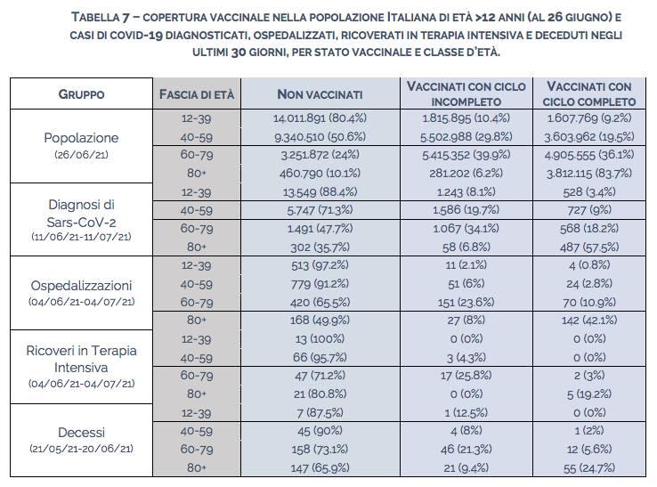 efficacia vaccini