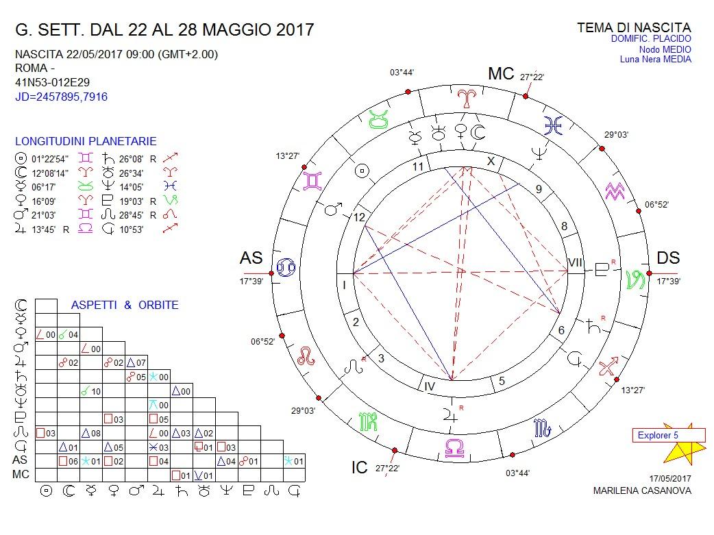 oroscopo-21-1