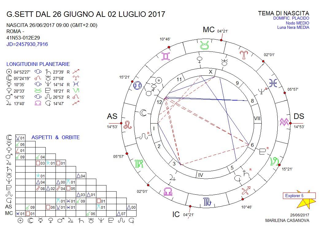 oroscopo-26-2