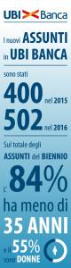 infografica_I-NUOVI-ASSUNTI_GENNAIO-2017