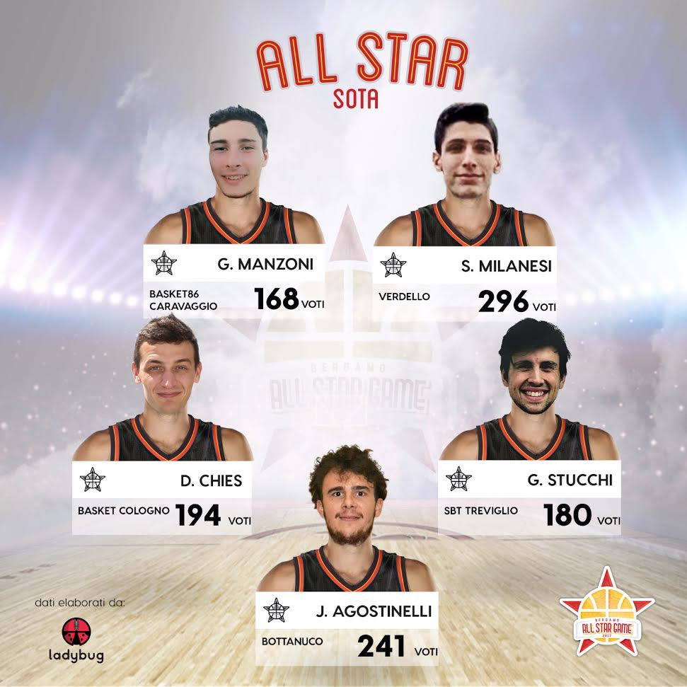all star sota