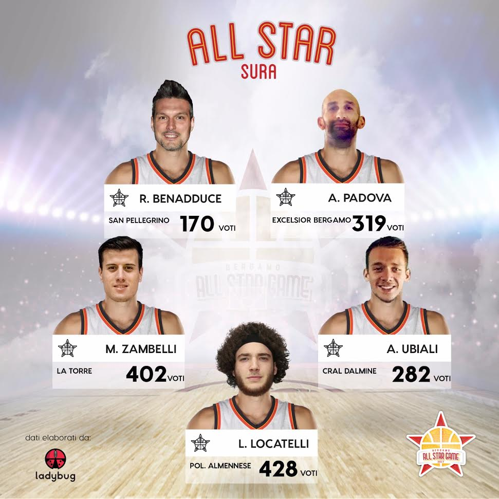 all star sura